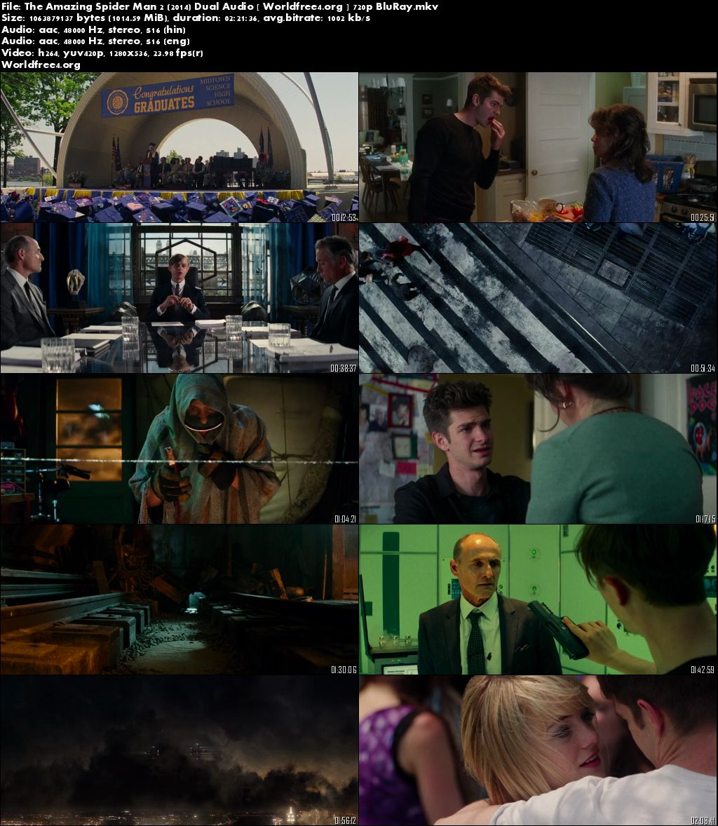 The Amazing Spider Man 2 (2014) BluRay Download Dual Audio 720p
