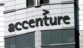 Accenture Hiring Customer Support International Voice