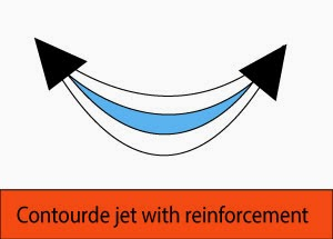 Contoured Jet with reinforcement