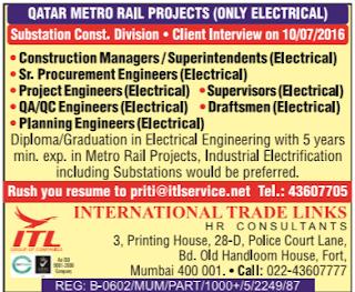 qatar metro rail project jobs