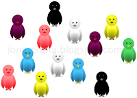 Burung Twitter Warna Warni
