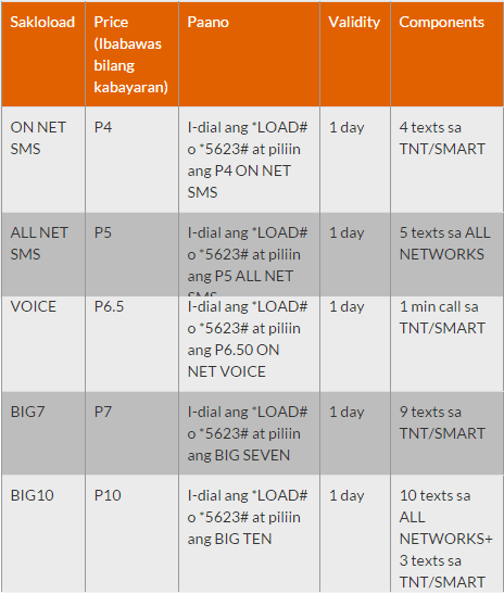 Tnt Talk N Text How To Utang Load For Call Text Internet And