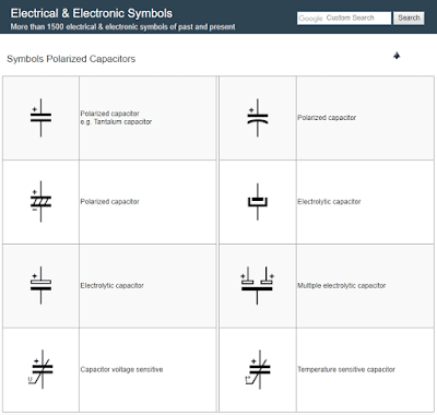 Symbols Polarized Capacitors