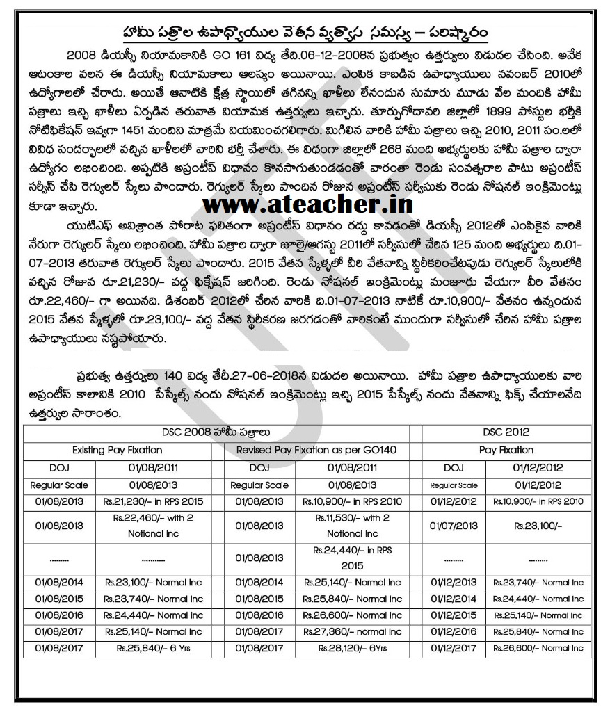 Haamipatralu / Haameepatham Teachers PRC 2015 Re-Pay Fixation Arrears Calculation Software,Sanction Of 2 Notional Increments