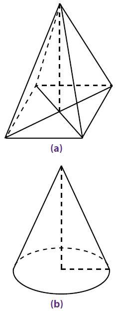 Limas (a) dan Kerucut (b)