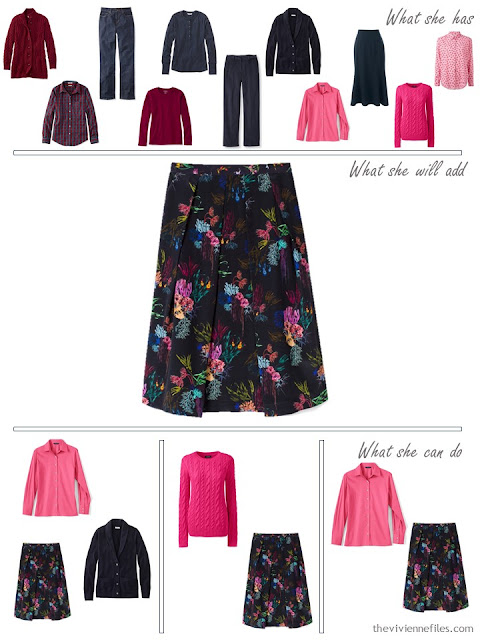 adding a floral skirt to a capsule wardrobe in red and navy, for cool weather