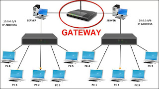 network hub,network hardware,router network device,network components,network hardware devices,hub switch router,switch network device,switch in computer network,hub network device,networking hardware tools,network router,latest networking devices,network devices modem,network connecting devices,repeater network devices,network connectivity devices,connecting devices in computer networks,hardware and networking,computer hardware and networking,wireless network devices,computer network devices,network services,router in computer network,