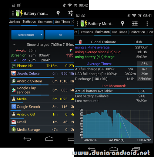 3C Battery Monitor Widget Pro Apk Update terbaru