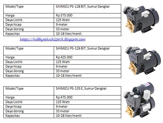 Daftar Harga Pompa Air Merk Shimizu Lengkap Dengan Spesifikasinya Hobby Teknik Listrik