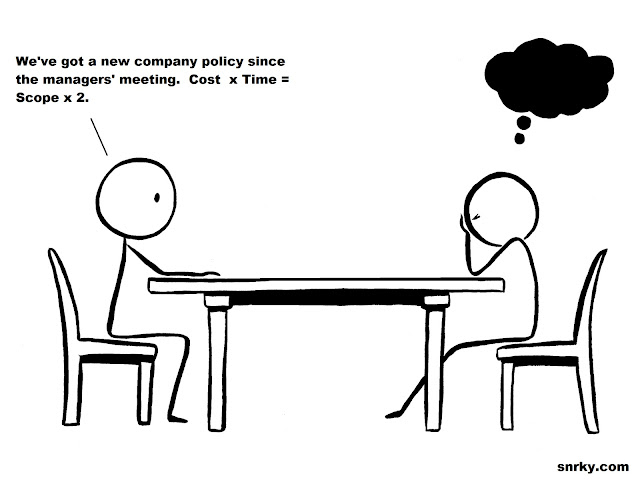 Snarky: We've got a new company policy since the managers' meeting.  Cost x Time = Scope x 2.