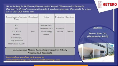 Jr-research-associate-freshers-hetero-labs-ltd