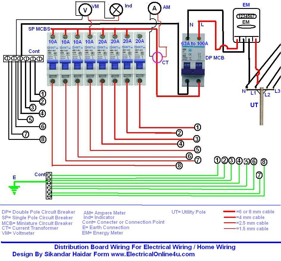 Distribution Board Wiring For Single Phase Wiring Electricalonline4u