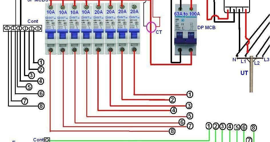 basic house wiring diagram south africa hopkins 7 blade trailer plug distribution board for single phase ~ electrical online 4u - tutorials
