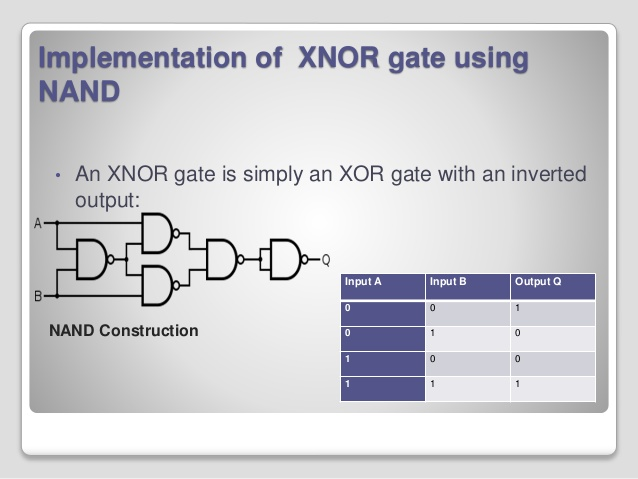 Ec 201  Implement Xnor Using Nand  U0026 Nor   Xor Using Nand  U0026 Nor