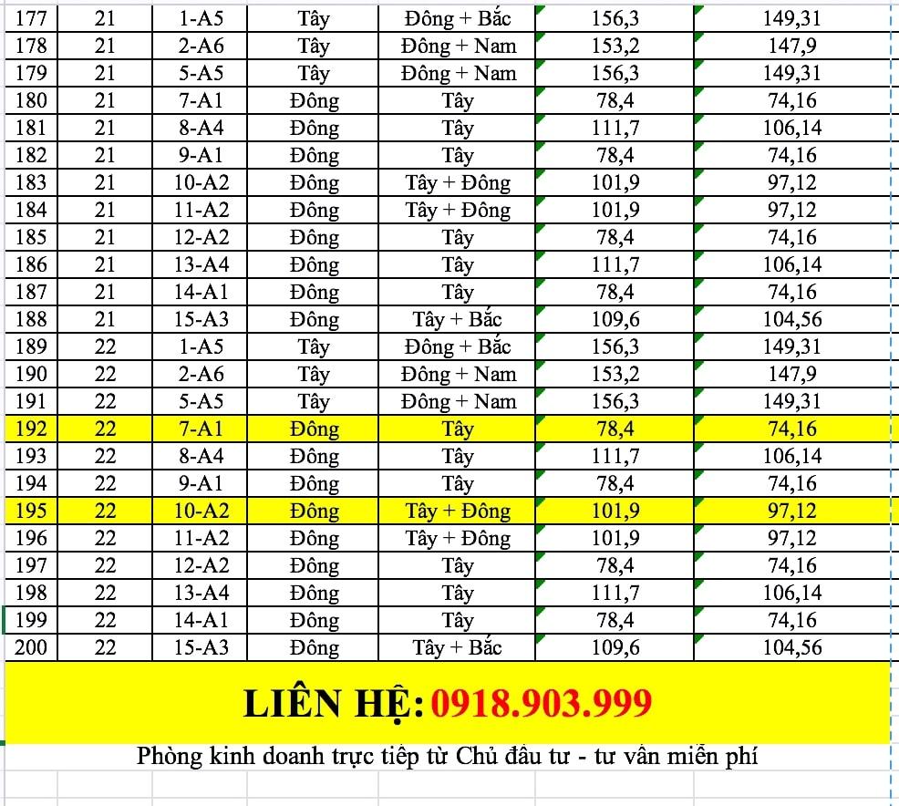 Giá bán tầng 20 - 22 dự án 622 Minh Khai