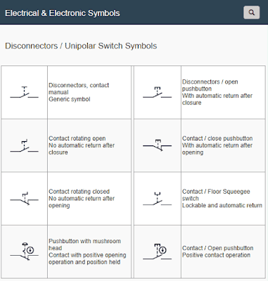 Disconnectors / Unipolar Switch Symbols