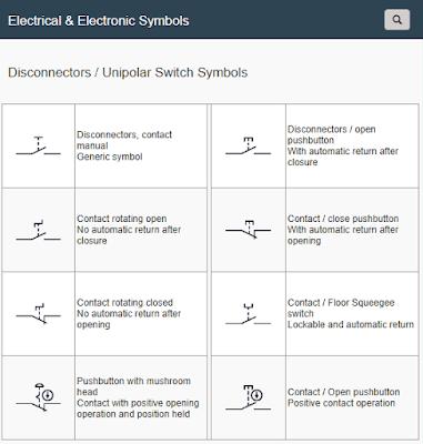 Disconnectors / Unipolar Switch Symbols