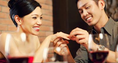 Pertanyaan yang Harus Dijawab Sebelum Menikah