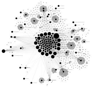 Muestra la representación de conexiones de nodos, páginas, de un sitio Web