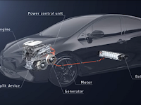 Sekilas Tentang Mobil Hybrid dan Cara Kerjanya
