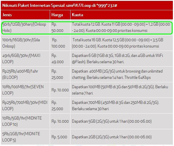 Image Result For Paket An Internet Simpati Loop