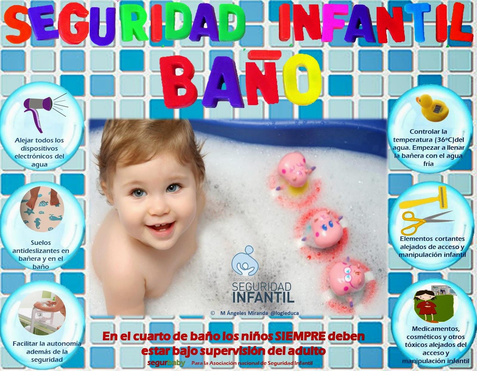 seguridad infantil en el baño