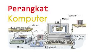 perangkat keras komputer dan fungsinya beserta gambarnya