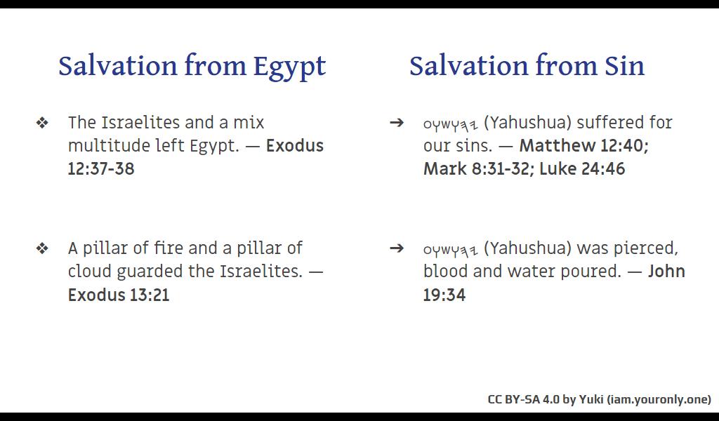 Feast of 𐤉𐤄𐤅𐤄 (YAHUAH)'s Passover slide-04