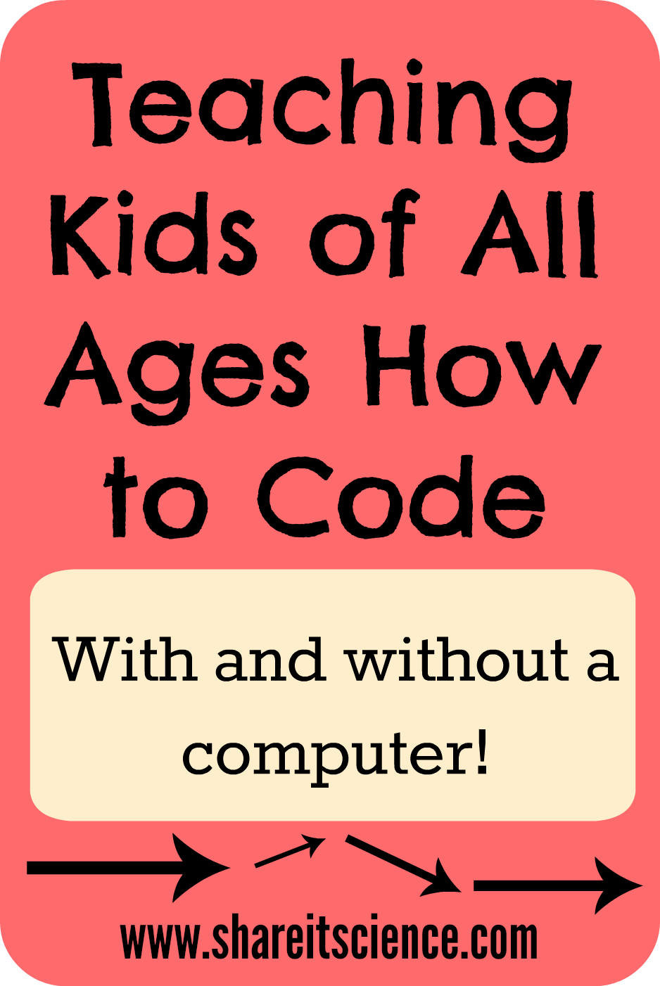 Share it! Science : Teaching Kids of All Ages How to Code
