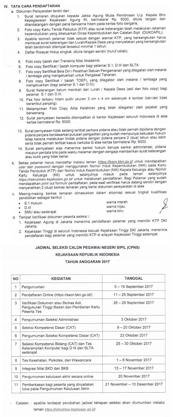 Pendaftaran CPNS Kejaksaan Republik Indonesia