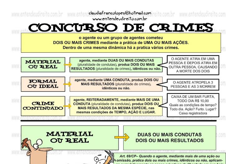 mapas mentais carreiras policiais em pdf