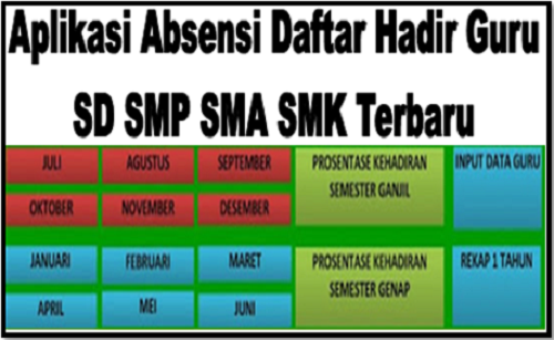Aplikasi Absensi Daftar Hadir Guru SD SMP SMA SMK Terbaru