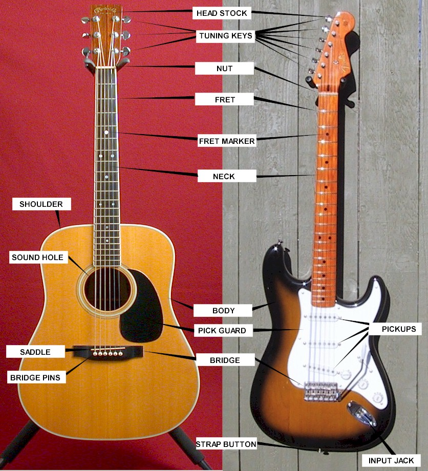 diary of my kids 20110703 sunday guitar arief. Black Bedroom Furniture Sets. Home Design Ideas