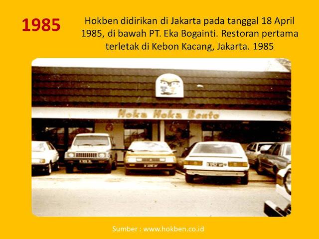 sejarah hokben indonesia 33 tahun