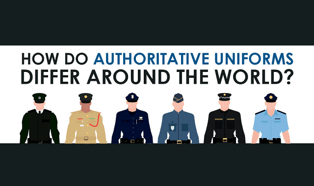 How Do Authoritative Uniforms Differ Around the World?