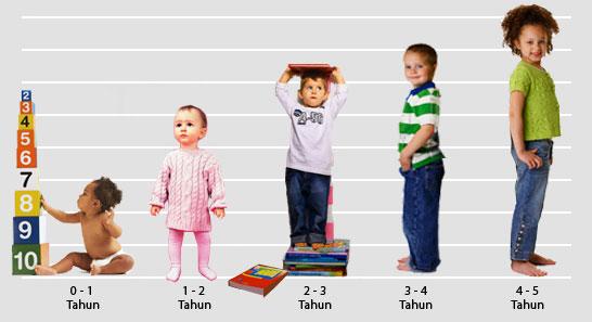 4 Pilihan Makanan Sehat yang Baik Untuk Pertumbuhan Anak