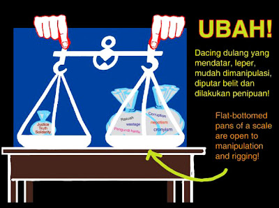 Image result for Malaysia'History of Election Rigging...