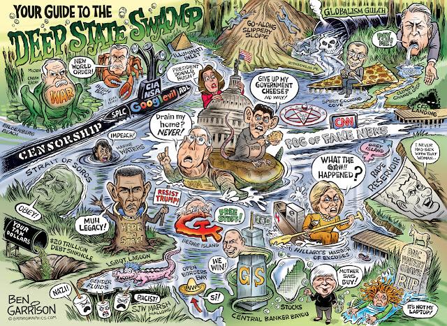deep_state_swamp_conjugando_adjetivos