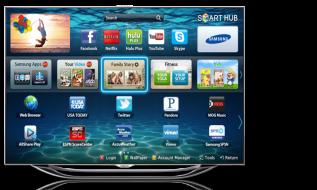 Premium BeIN Sports HD Max FOX sfr TivibuSpor