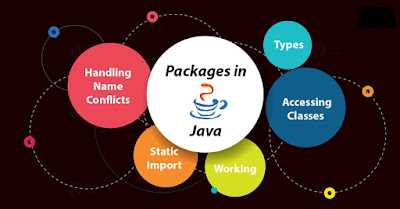 Packages in Java, Oracle Java Study Material, Oracle Java Learning