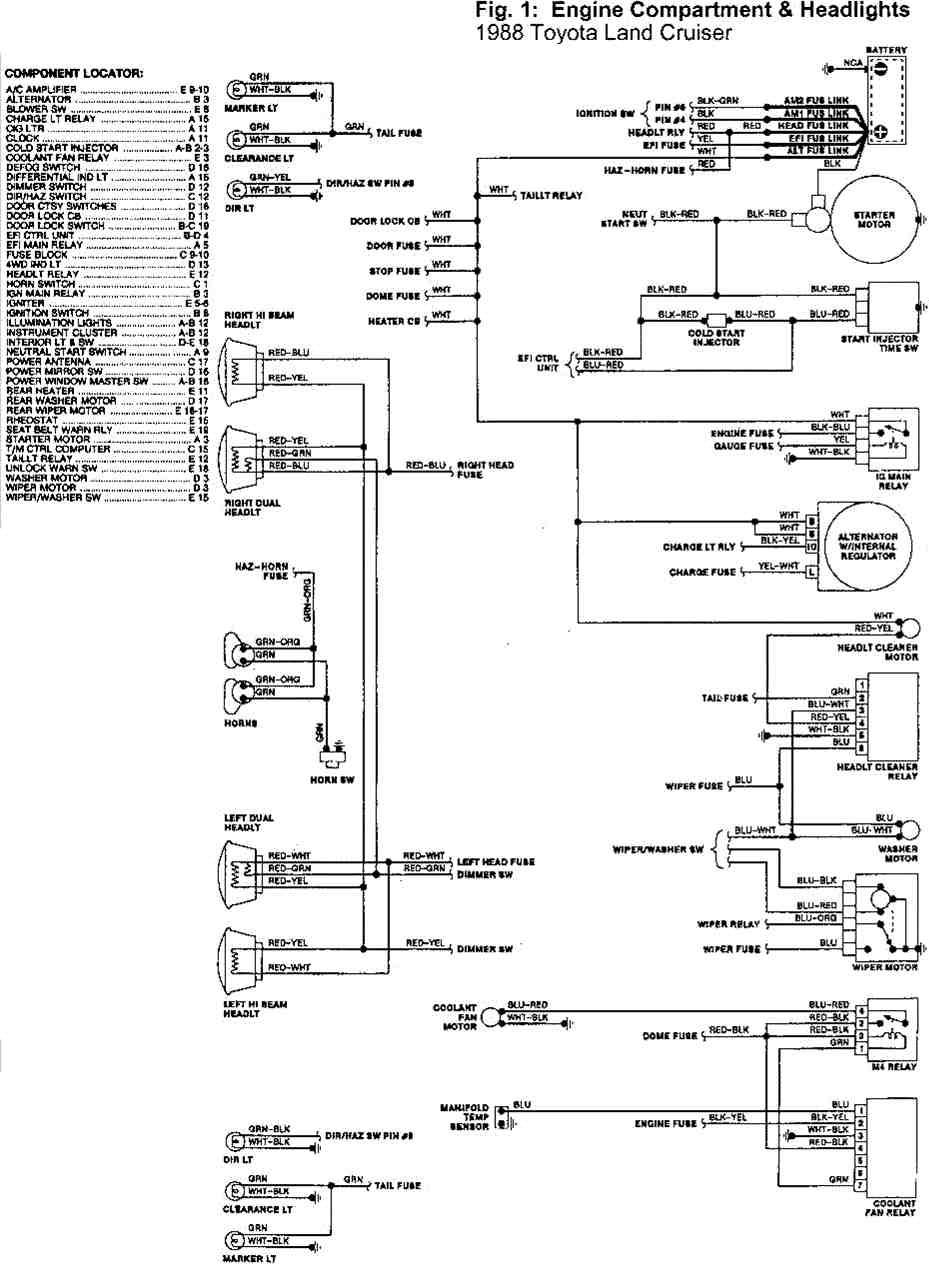 1984 Toyota Pickup Headlight Wiring Diagram Somurich Com 1984 Toyota Pickup  Automatic Transmission 1984 Toyota Pickup Headlight Wiring Diagram