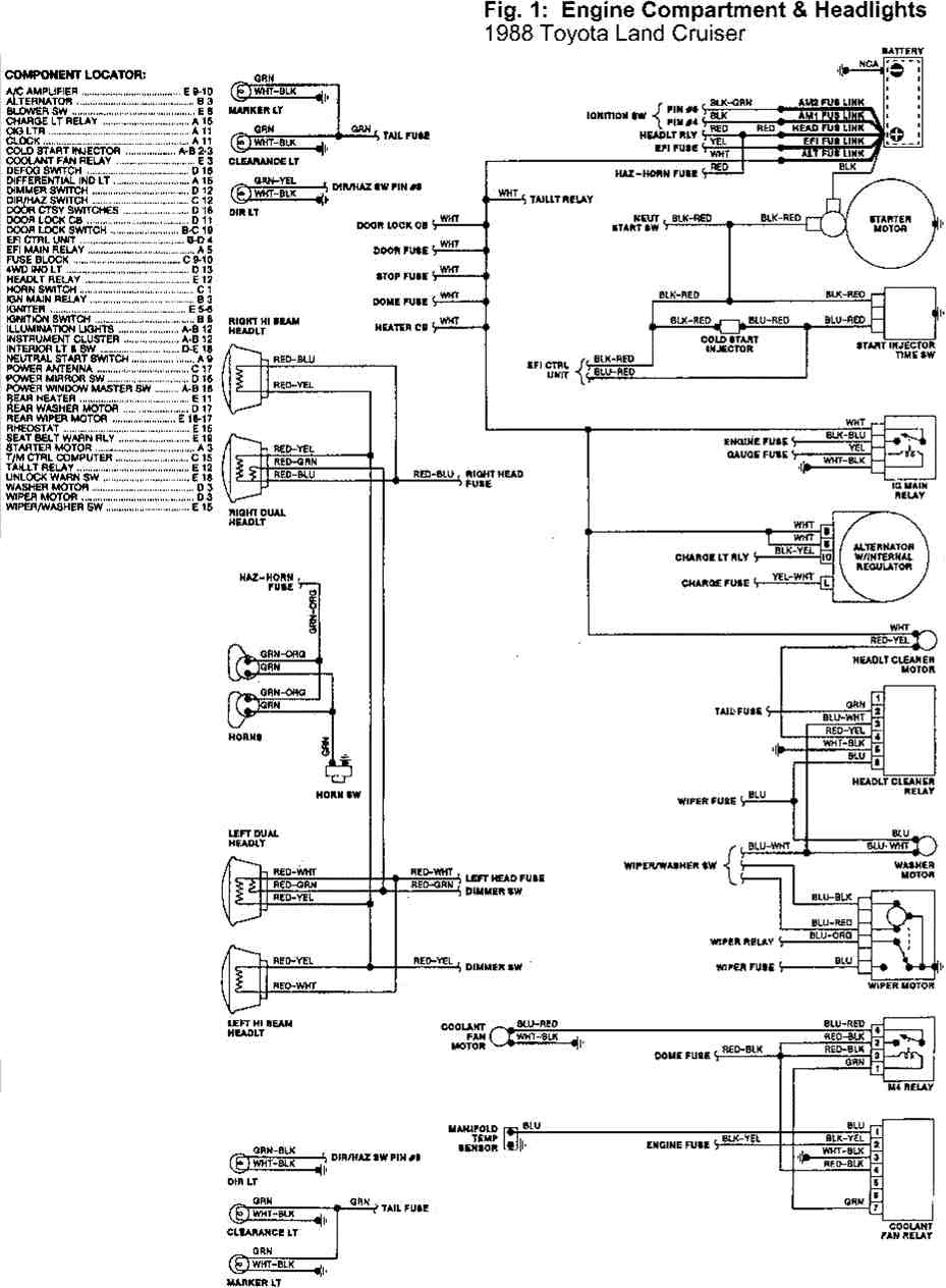 Fj60 Wire Diagram 17 Wiring Images Diagrams 1989 Gmc Headlight Toyota Land Cruiser 1988 Engine Compartment And Headlights
