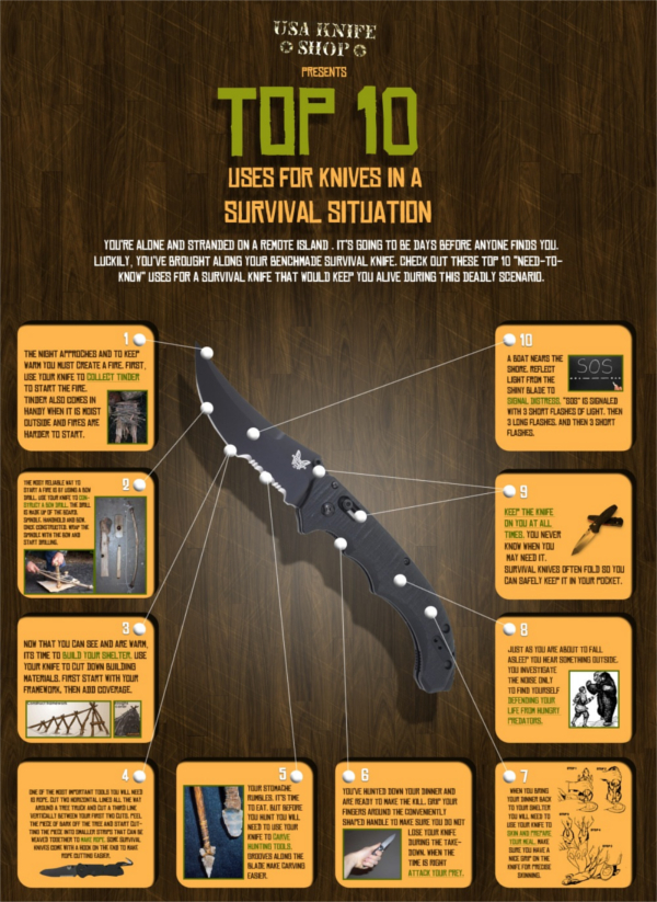 Top Uses For A Survival Knife