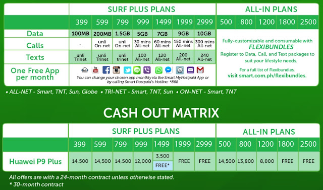 Huawei P9 Plus Smart Postpaid Plan Matrix