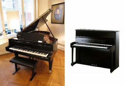 Đàn piano và phong thủy nhà