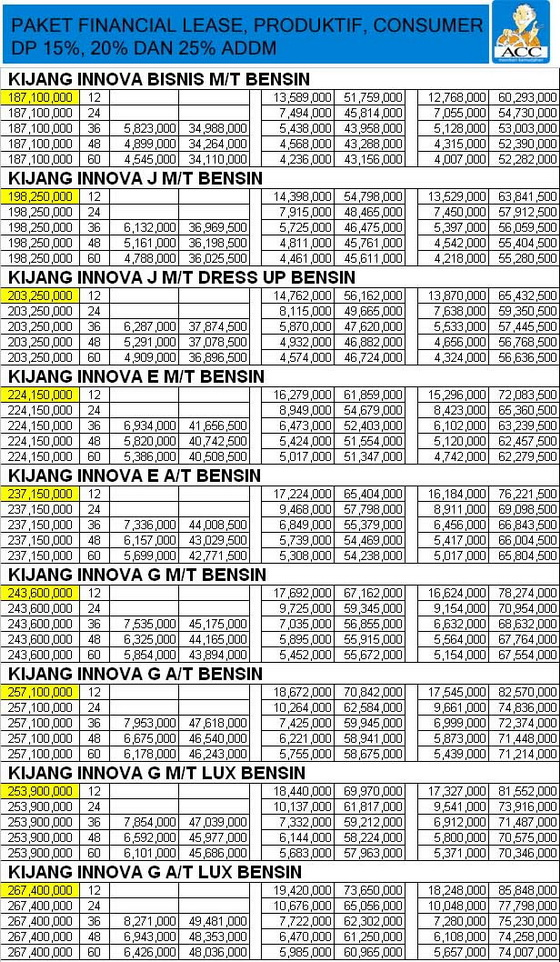 Daftar Suku Bunga Kredit Mobil 2014 01 Daftar Harga Fif Honda Beat Series Kredit Motor Dp Murah 560 X 962 183; 338 Kb 183; Jpeg Paket Simulasi Kredit Mobil Toyota Kijang
