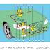 كتاب الكترونيات وكهرباء السيارات الحديثة مفيد جداً PDF