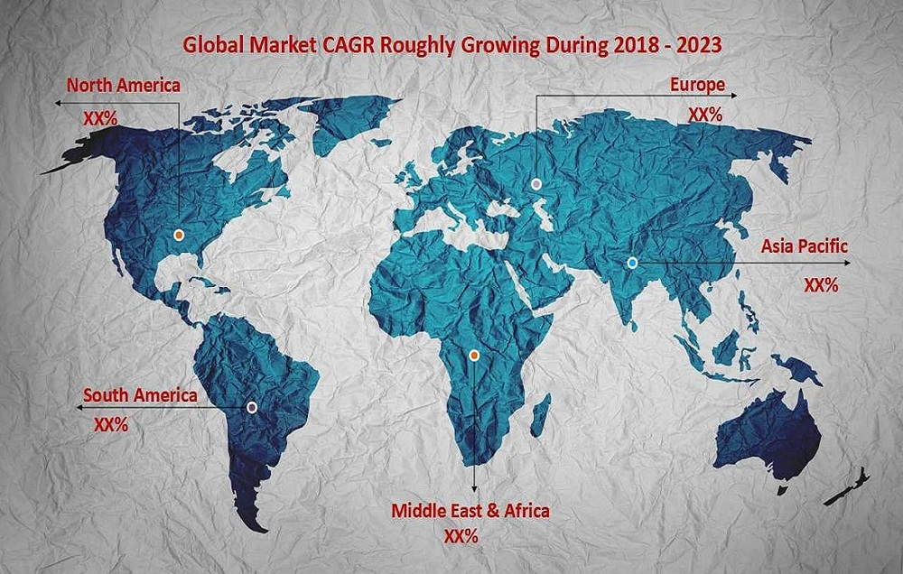 Agriculture Machinery Wiring Harness Market by industry supply chain ...