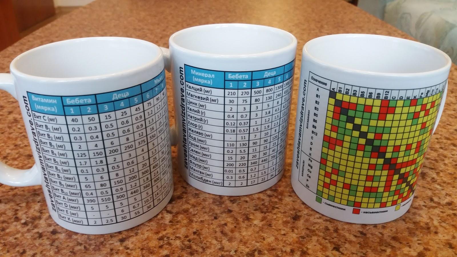 комплект чаши:
