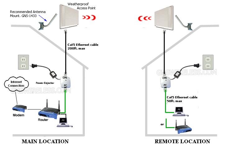Teknik Informatika 1